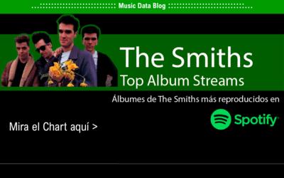 The Smiths – Sus discos del más popular al menos reconocido