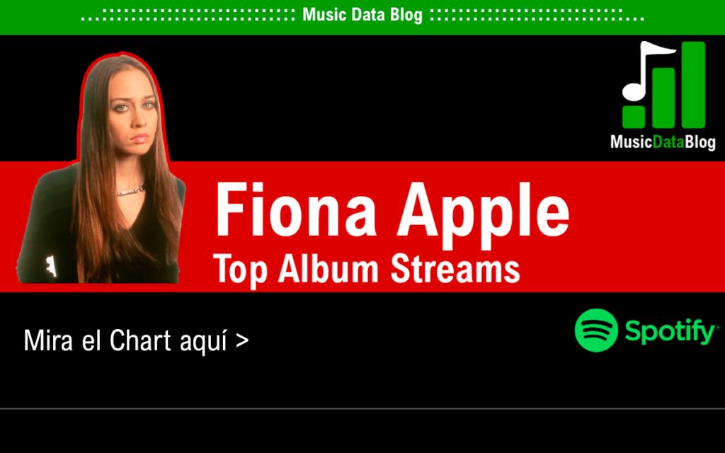 fiona apple discografia chart streaming