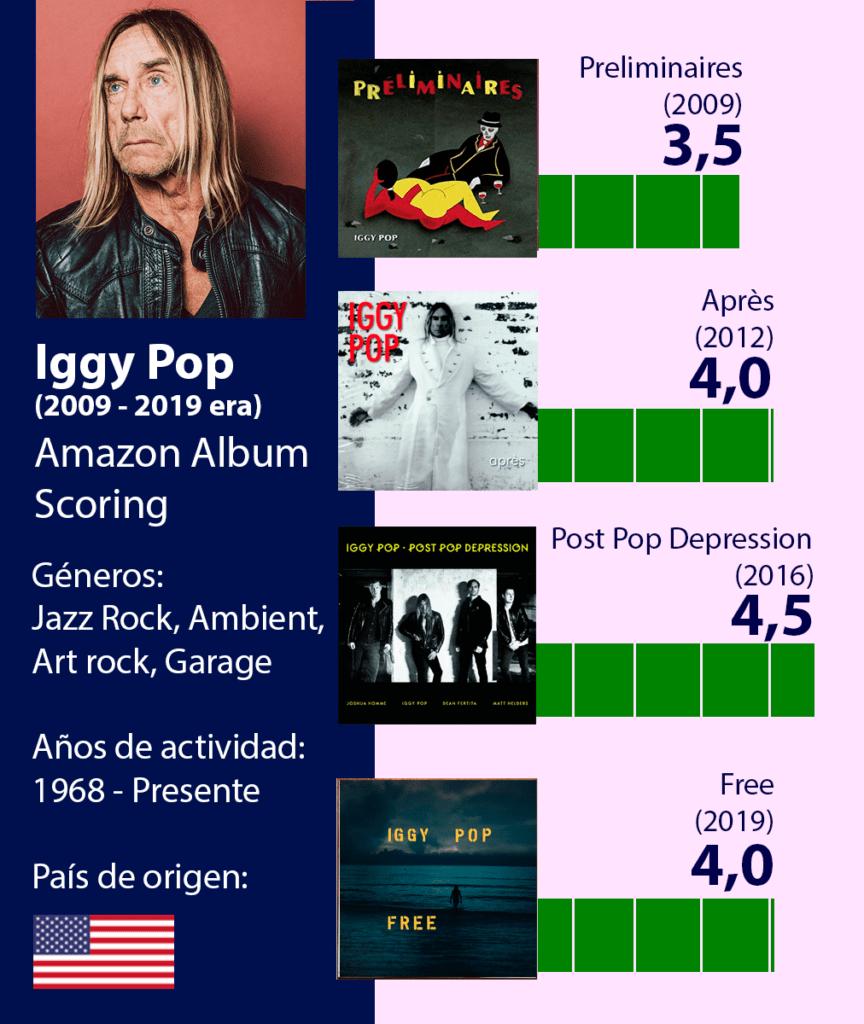 iggy pop discografia 2009 2019