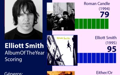 Elliott Smith: Discografía rankeada: de su mejor a su peor álbum