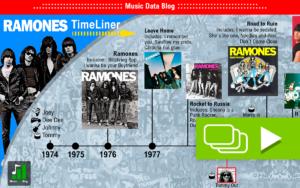 ramones linea tiempo punk