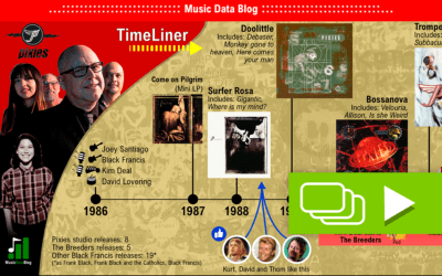 The Pixies story: a noise rock historical time line