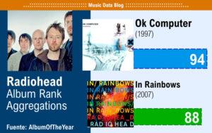 radiohead best albums ranked