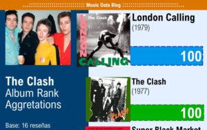 the clash best albums